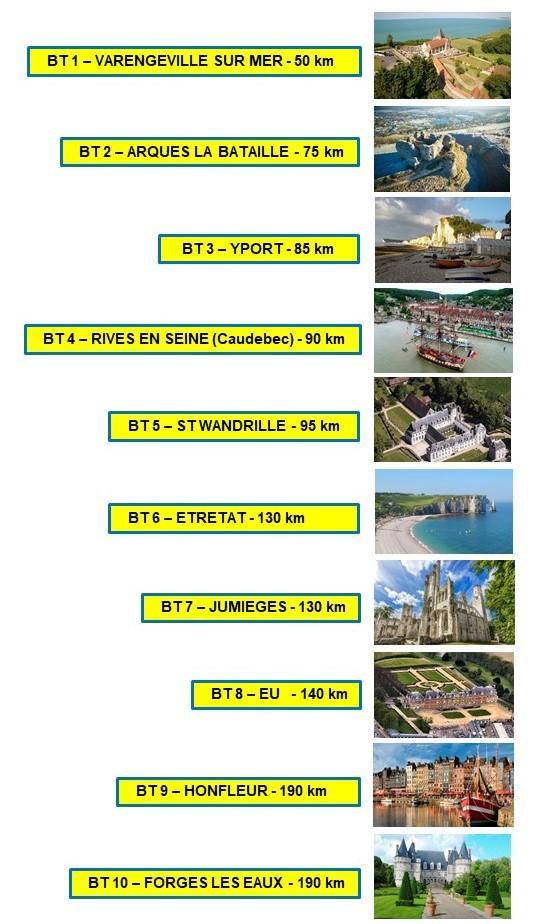 Brevets touristiques