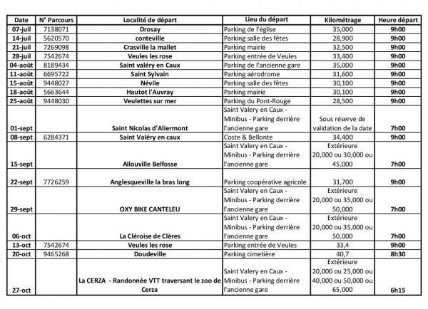 Liste des parcours vtt 2019 2